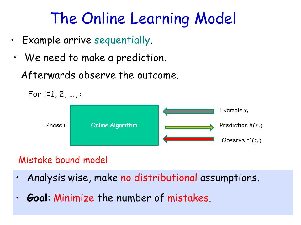 The Online Learning Model