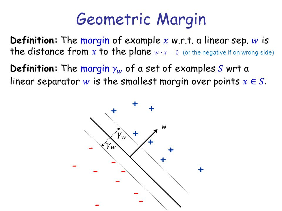 Geometric Margin
