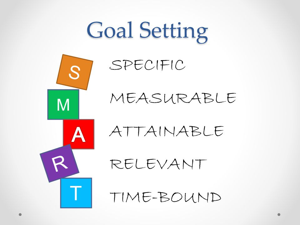Goal Setting A R T SPECIFIC S MEASURABLE ATTAINABLE RELEVANT