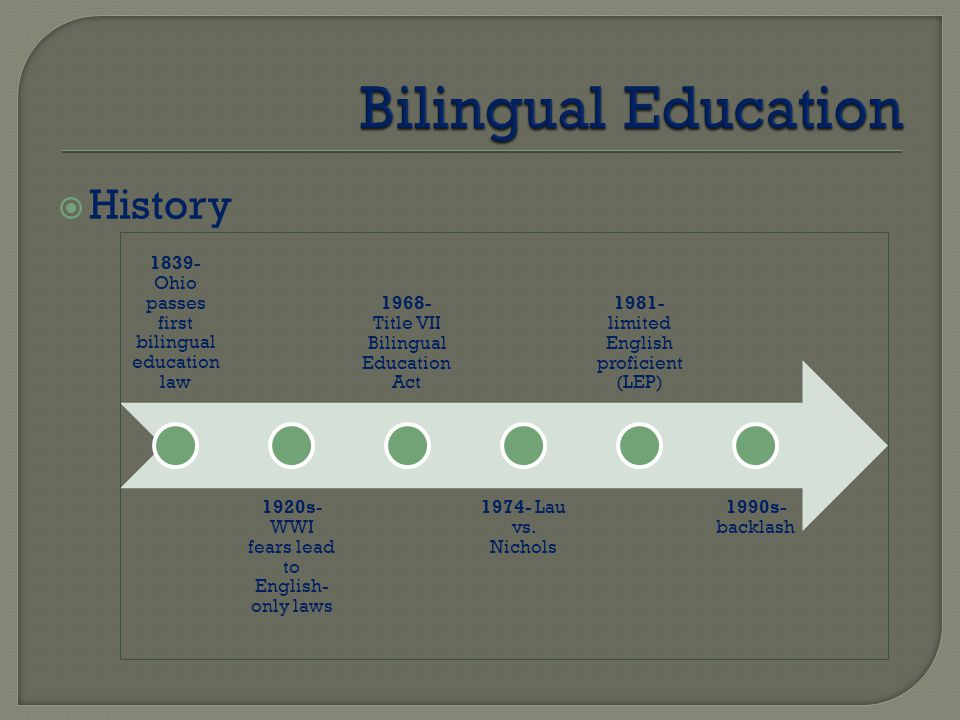 Bilingual Education History