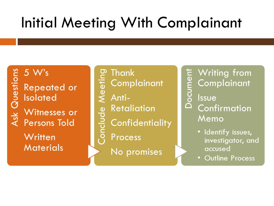 Initial Meeting With Complainant
