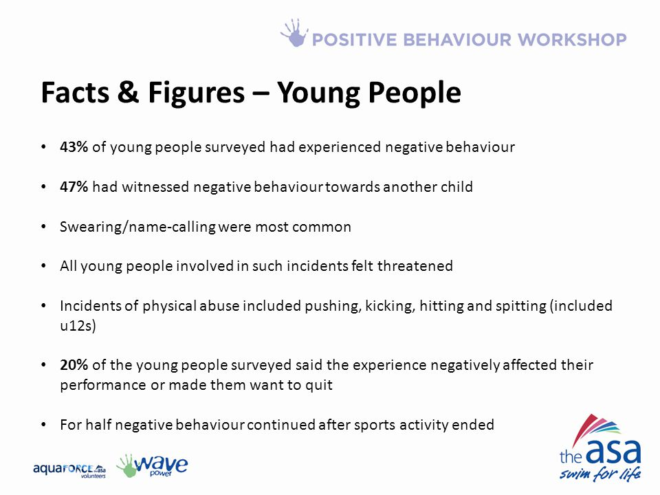 Facts & Figures – Young People