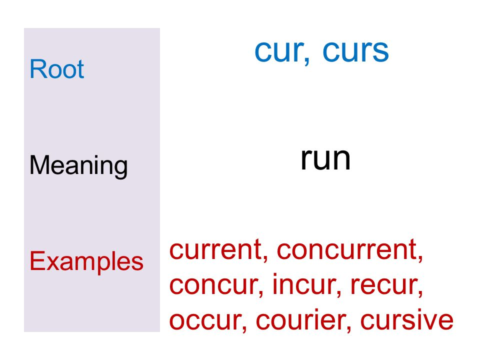cur, curs Root Meaning Examples. run.