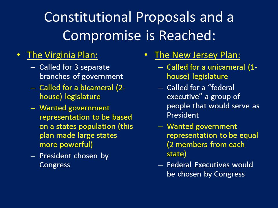 Constitutional Proposals and a Compromise is Reached: