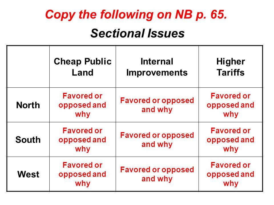Copy the following on NB p. 65. Sectional Issues