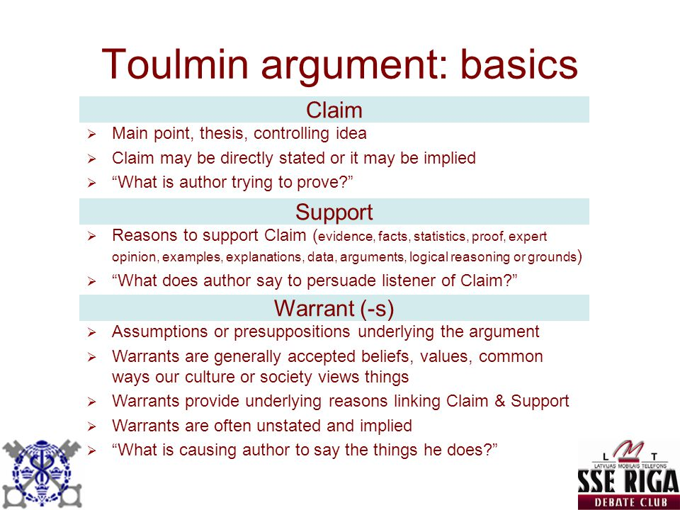 what are the basic arguments of the staple thesis Aspects of an argumentative essay an essay in which you prove a thesis the world wide web is a major staple in ensuring that individuals of all nationalities.