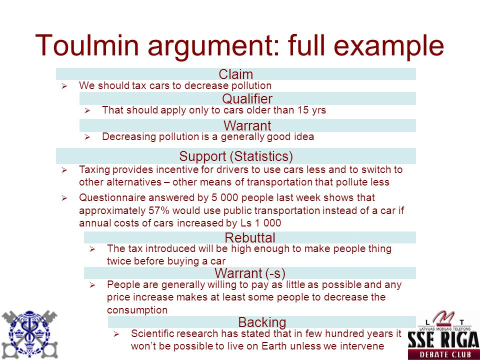 toulmin argument on the environment We then show how toulmin argument structures can be developed to construct an online dispute resolution environment that allows for determining batnas.
