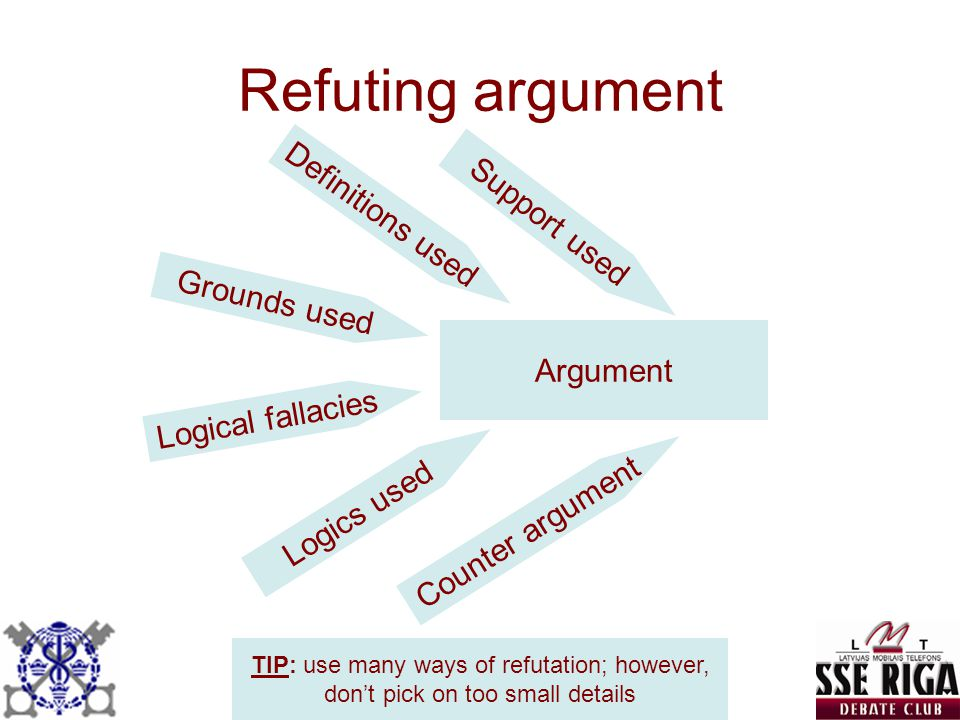 Refuting argument Definitions used Support used Grounds used Argument