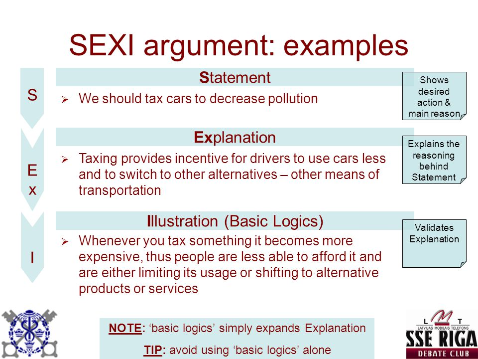 SEXI argument: examples