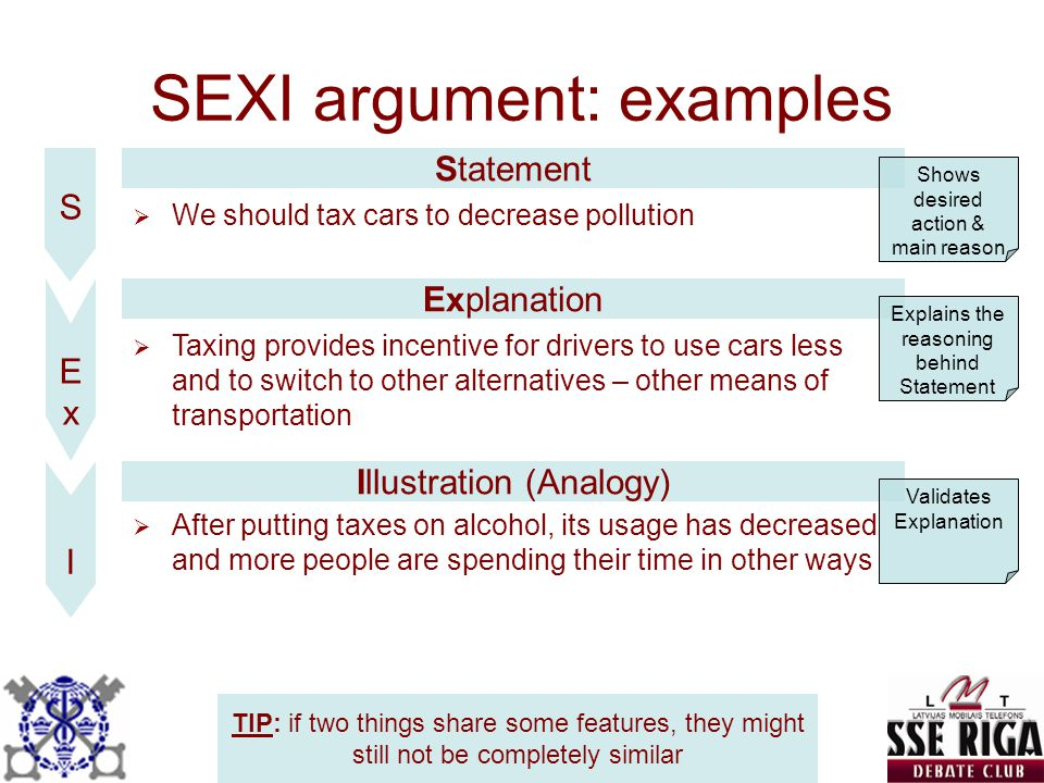 an explanation and argument on change There can be plenty of argument about whether or not an explanation is appropriate, and if so, whether it is correct if one asks why the sun gives out heat and.
