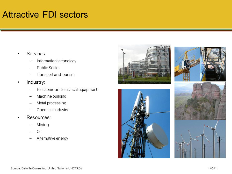 Attractive FDI sectors