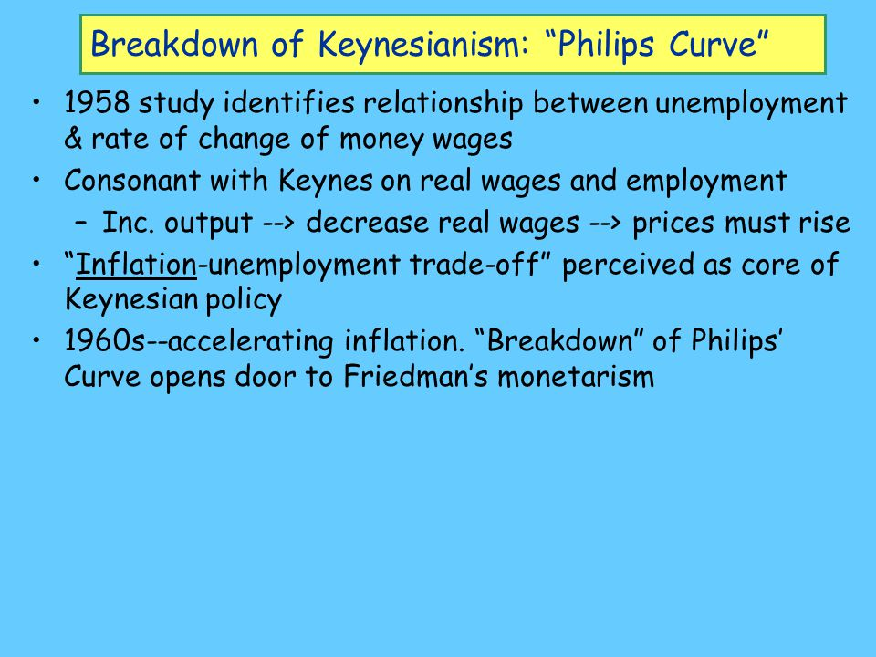 Breakdown of Keynesianism: Philips Curve