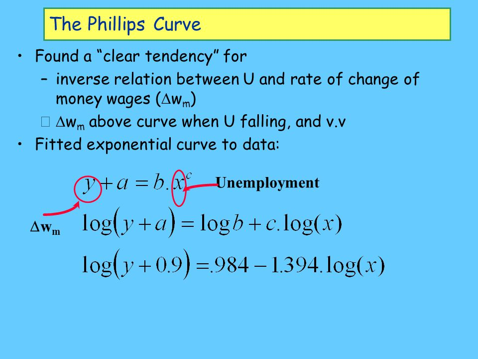The Phillips Curve Found a clear tendency for