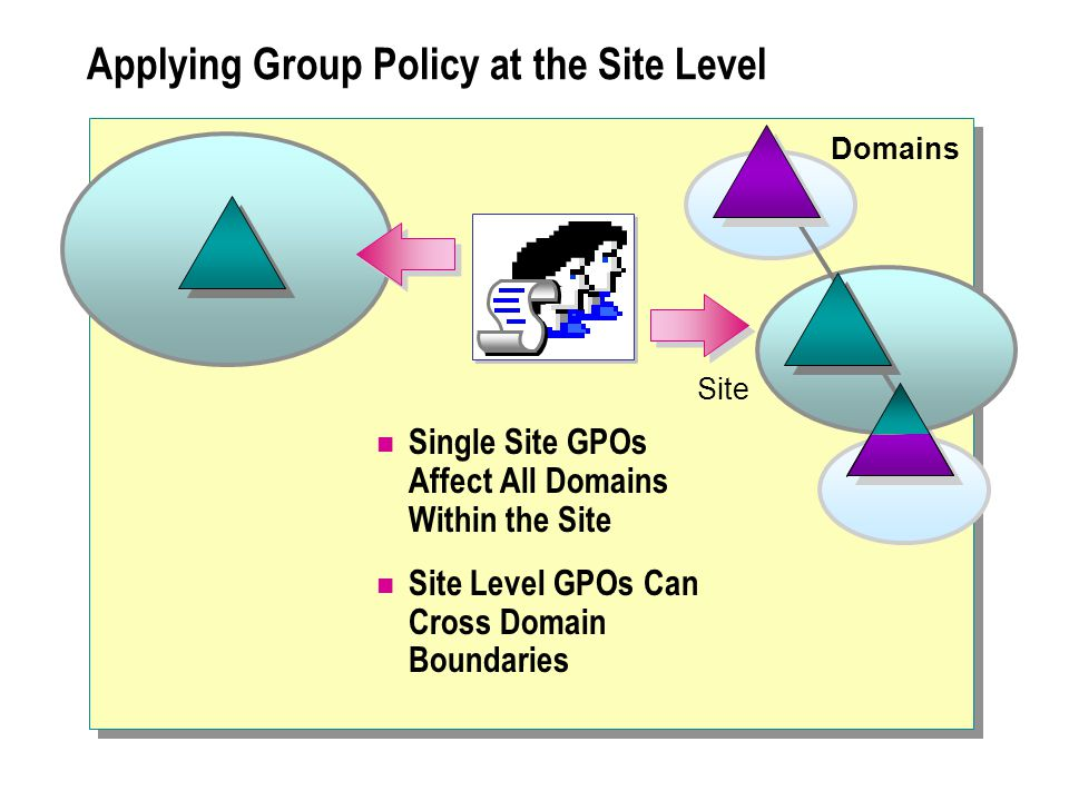 Applying Group Policy at the Site Level