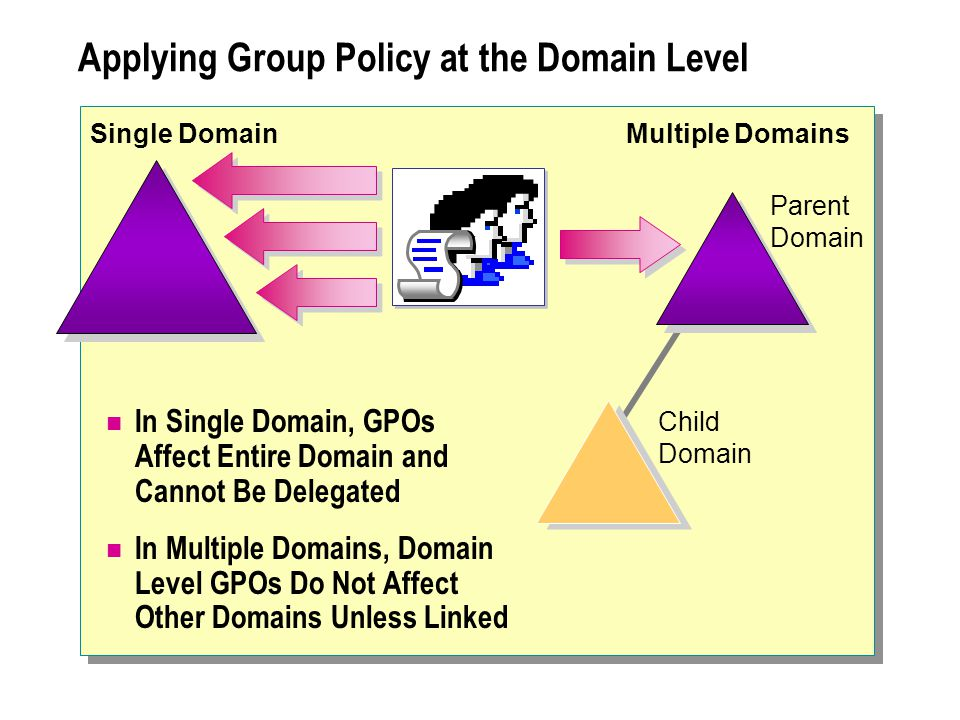 Applying Group Policy at the Domain Level