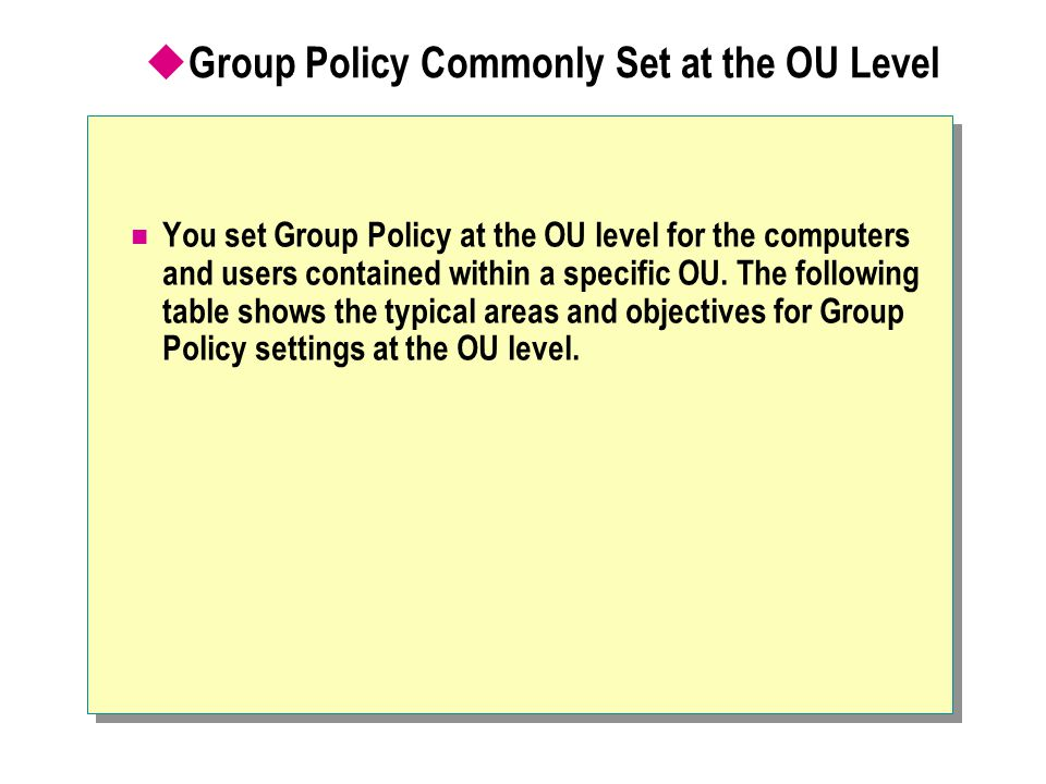 Group Policy Commonly Set at the OU Level