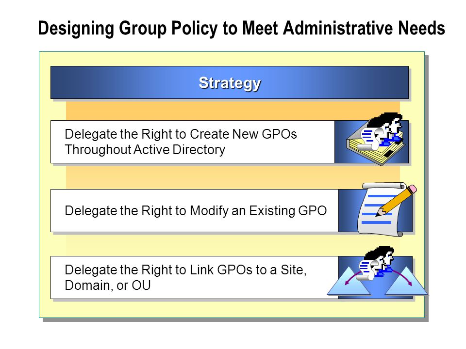 Designing Group Policy to Meet Administrative Needs
