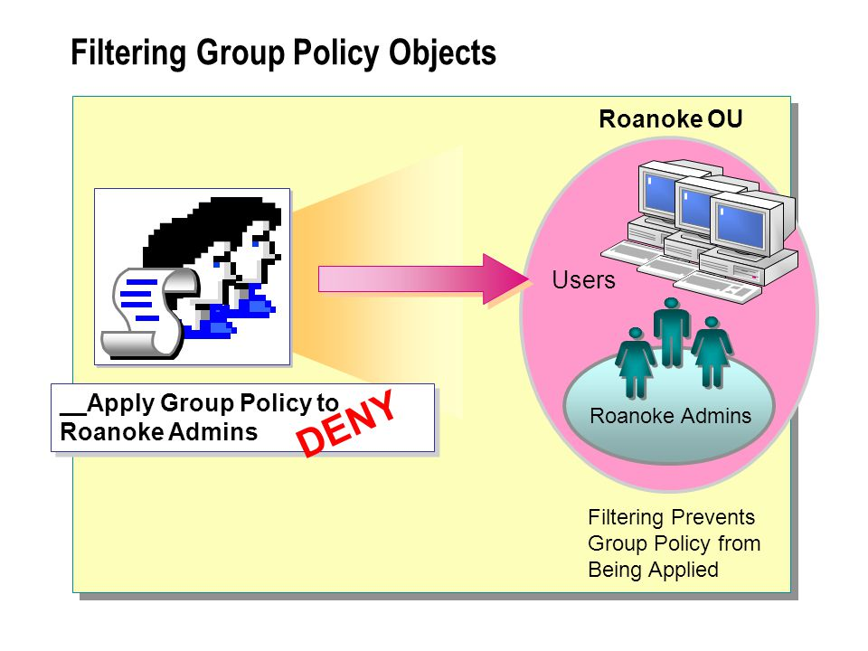 Filtering Group Policy Objects
