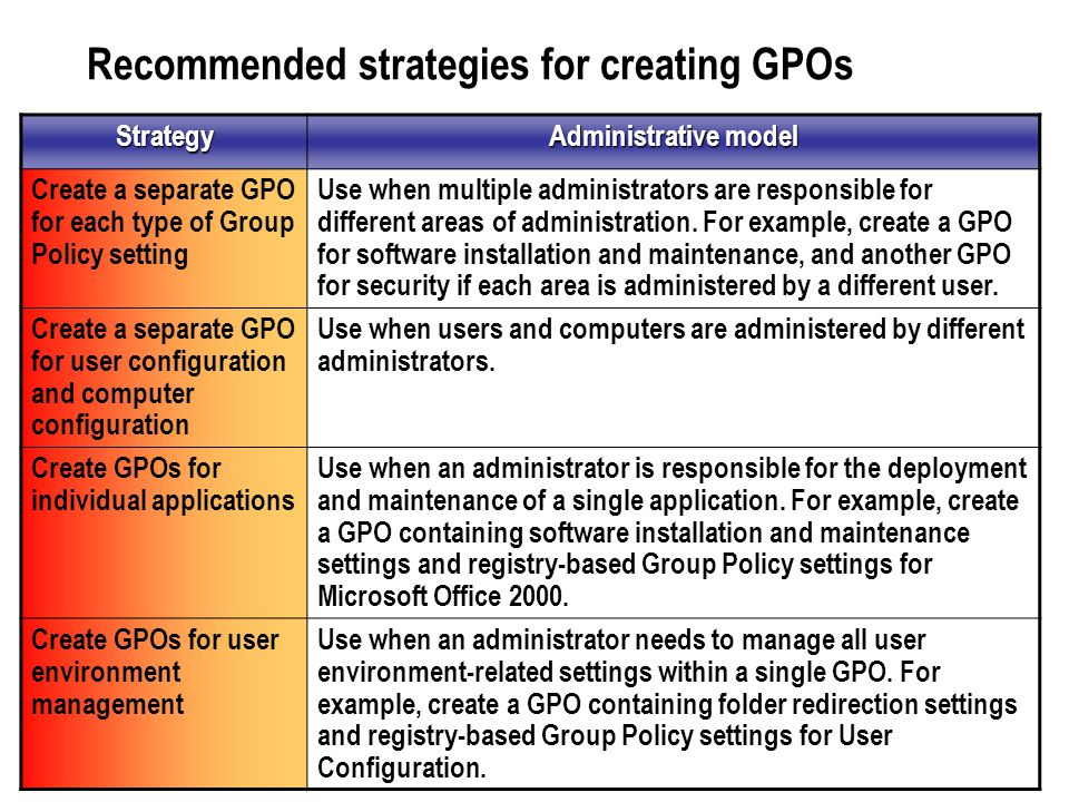 Recommended strategies for creating GPOs