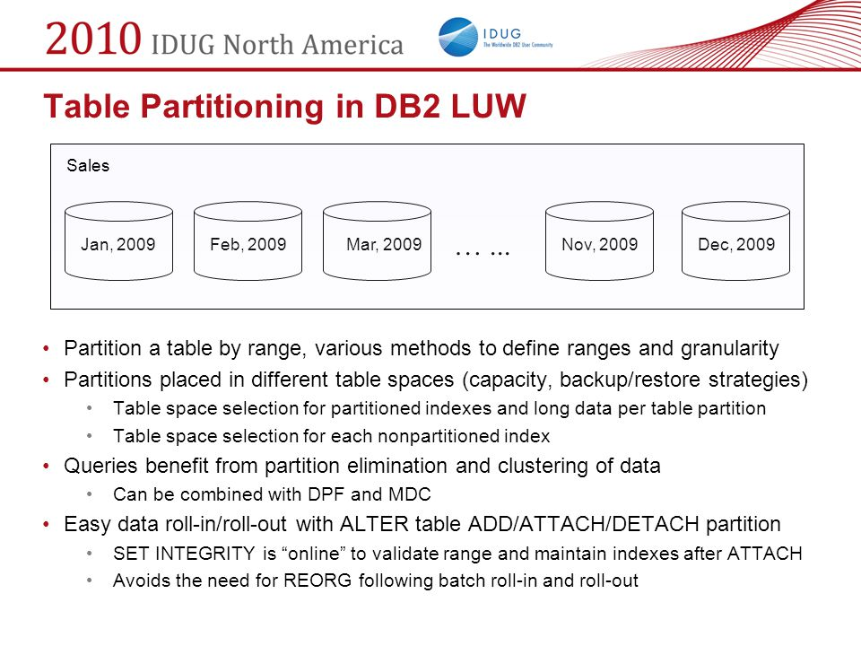 Table Partitioning in DB2 LUW