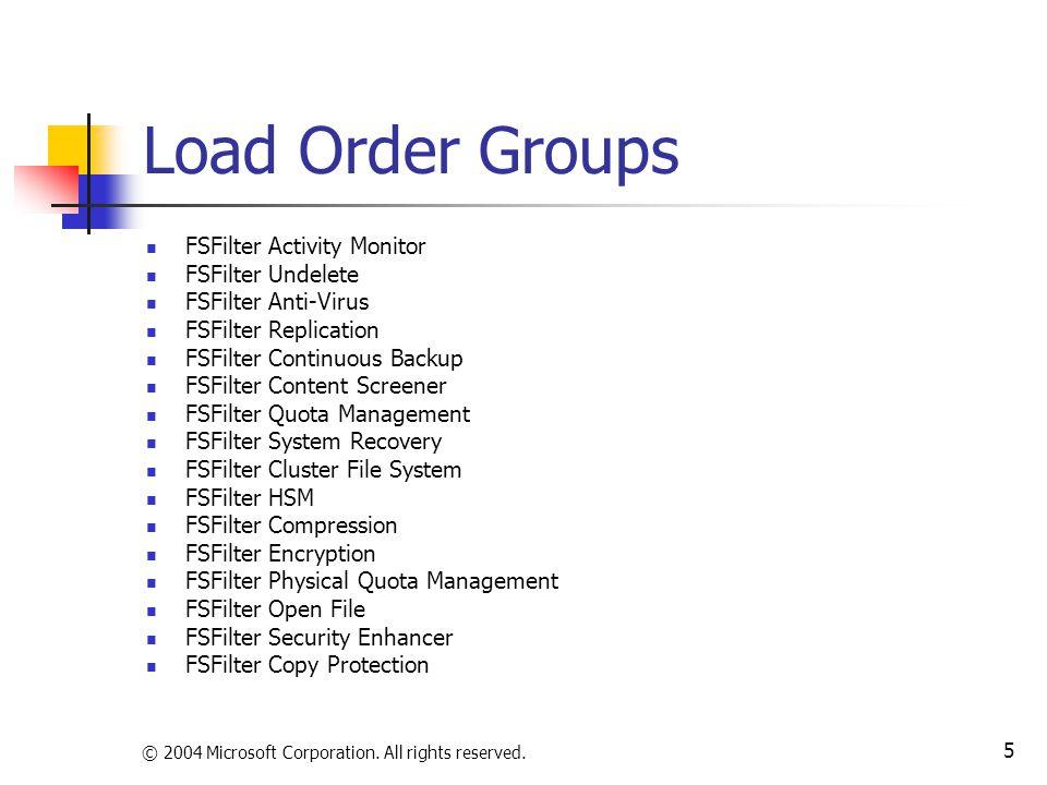 Load Order Groups FSFilter Activity Monitor FSFilter Undelete