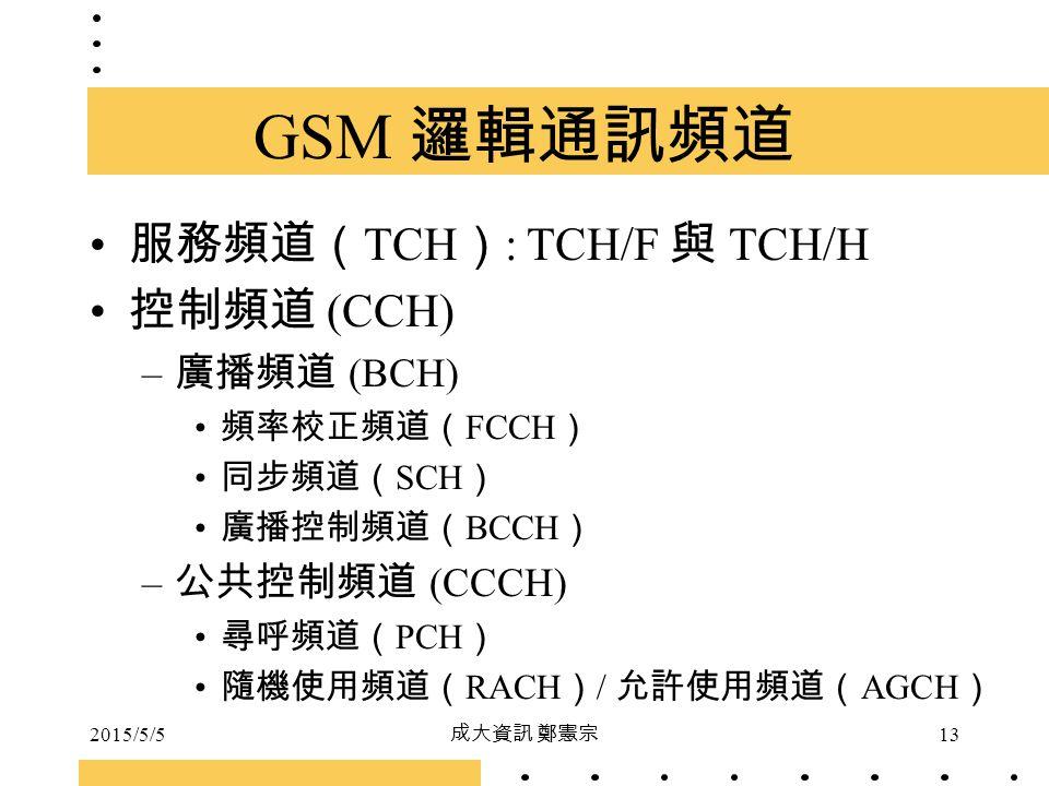 GSM 邏輯通訊頻道 服務頻道(TCH): TCH/F 與 TCH/H 控制頻道 (CCH) 廣播頻道 (BCH)