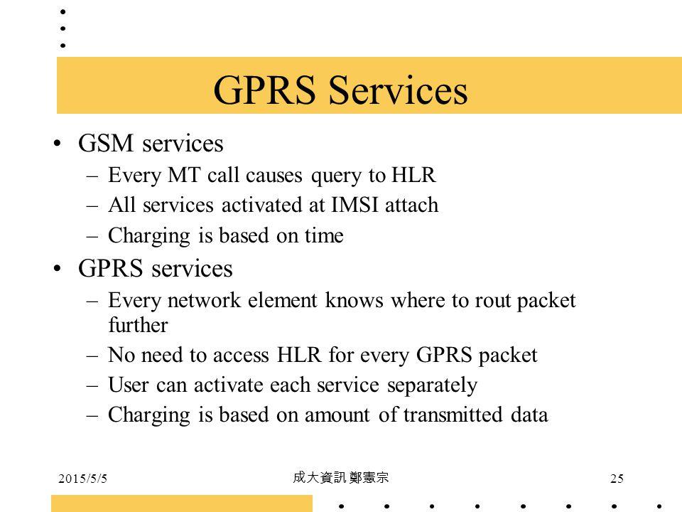 GPRS Services GSM services GPRS services