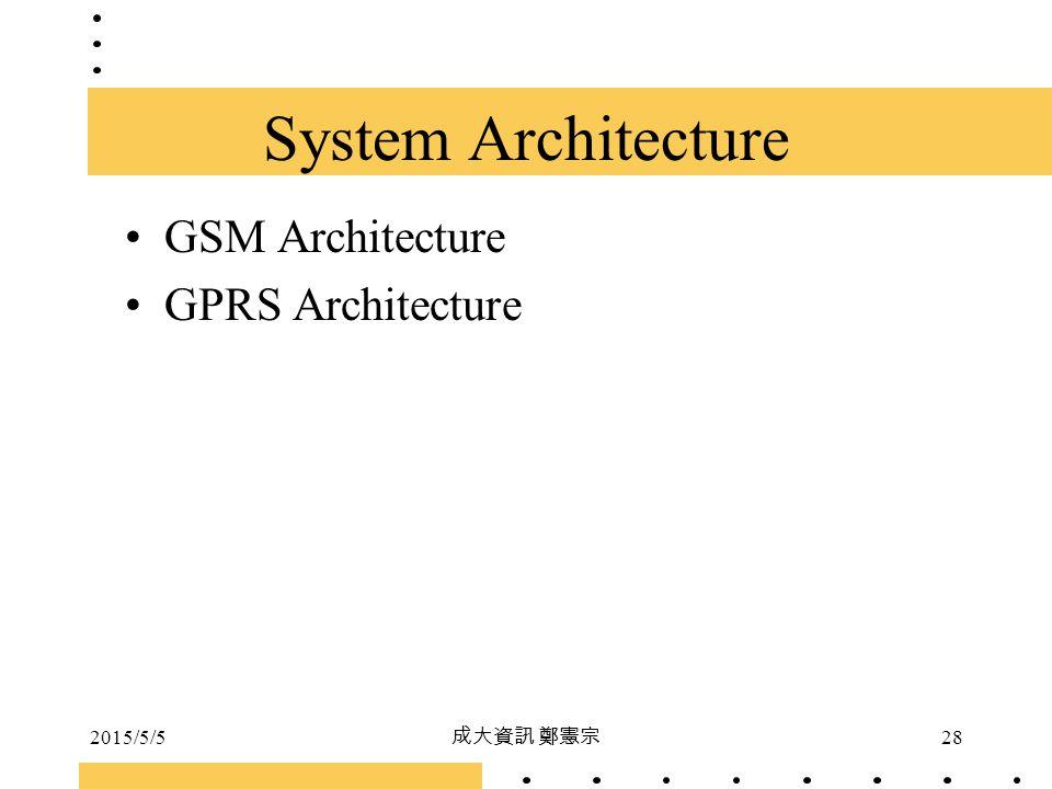 System Architecture GSM Architecture GPRS Architecture 2017/4/14
