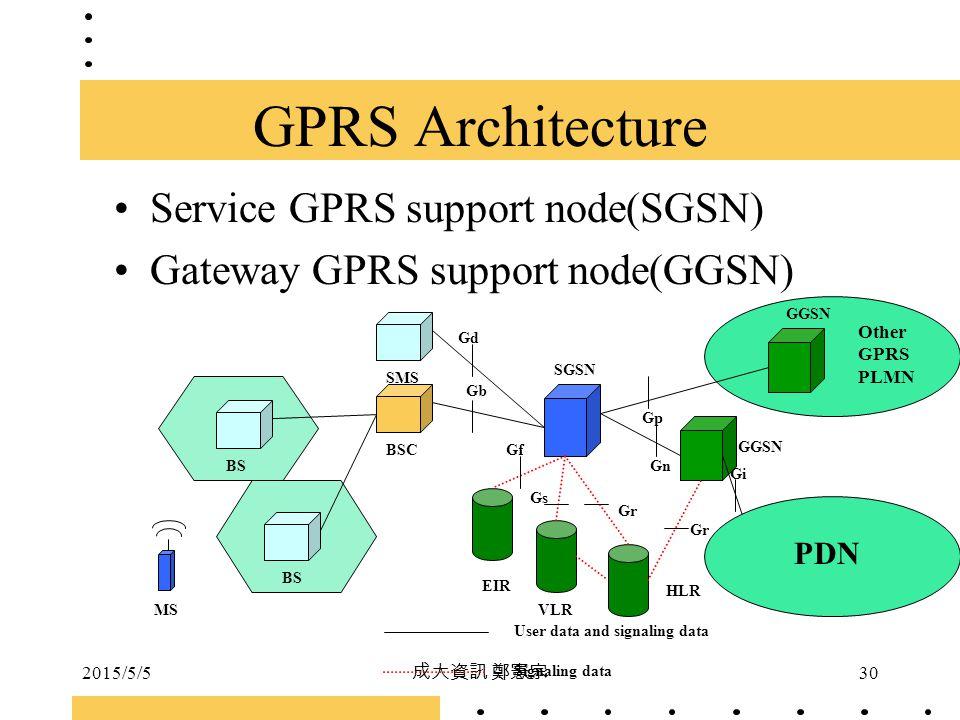 GPRS Architecture Service GPRS support node(SGSN)