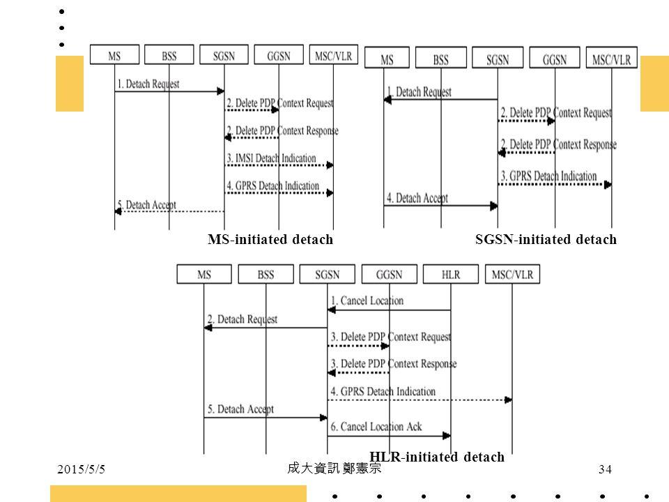 SGSN-initiated detach