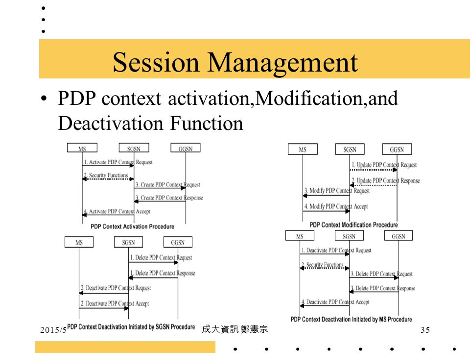 Session Management PDP context activation,Modification,and Deactivation Function 2017/4/14 成大資訊 鄭憲宗