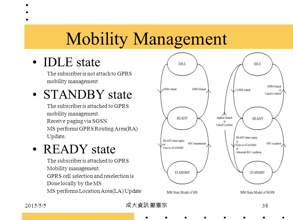 Mobility Management IDLE state STANDBY state READY state