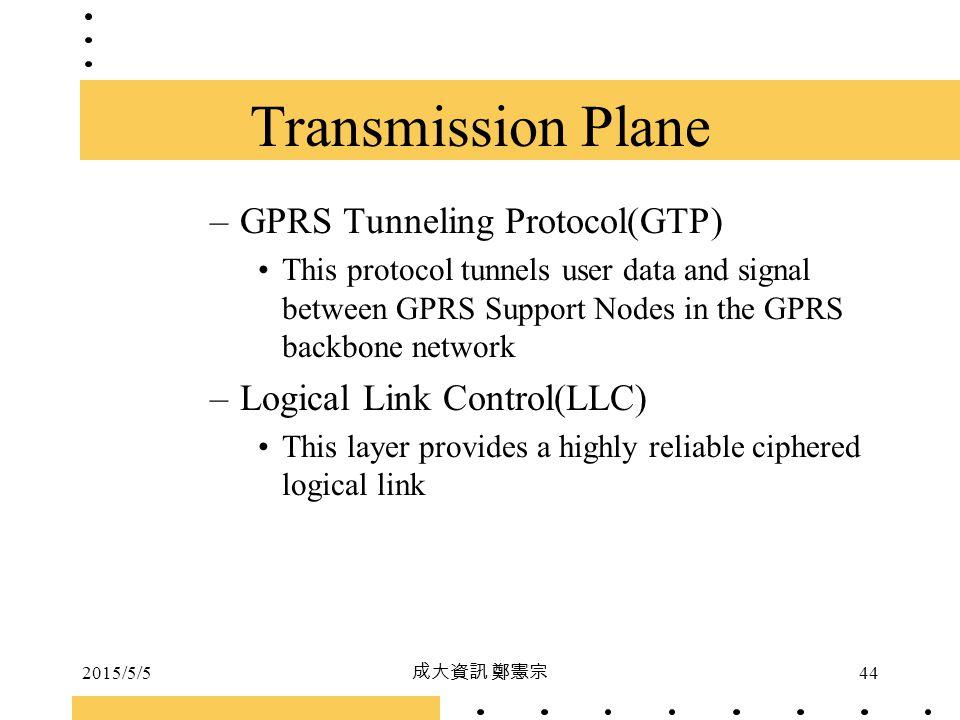 Transmission Plane GPRS Tunneling Protocol(GTP)