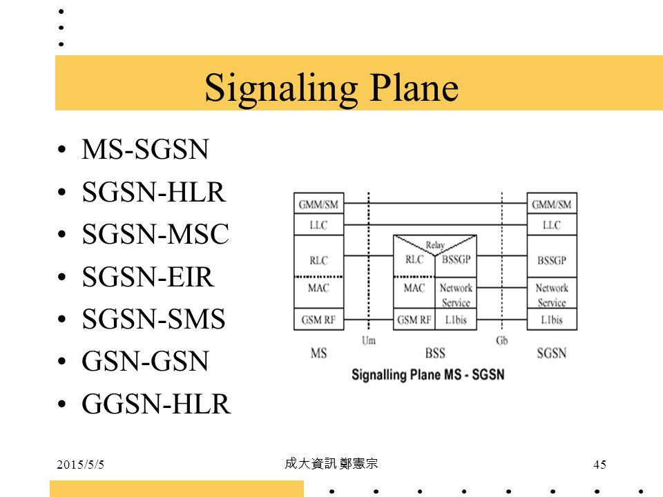 Signaling Plane MS-SGSN SGSN-HLR SGSN-MSC SGSN-EIR SGSN-SMS GSN-GSN