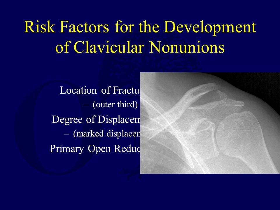 Risk Factors for the Development of Clavicular Nonunions