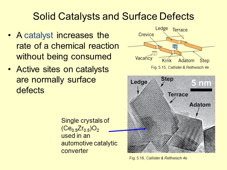 Solid Catalysts and Surface Defects