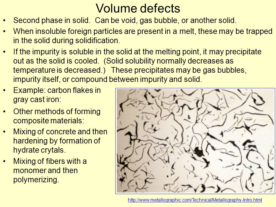 Volume defects Second phase in solid. Can be void, gas bubble, or another solid.