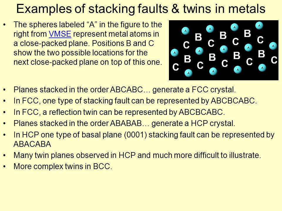 Examples of stacking faults & twins in metals