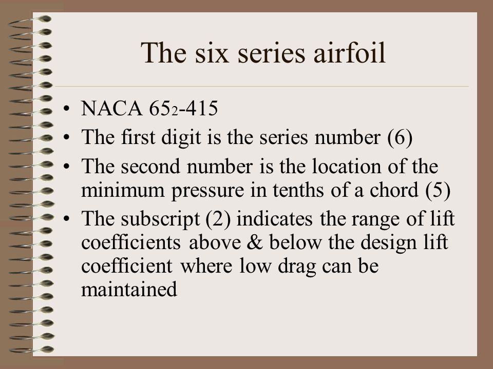 The six series airfoil NACA 652-415