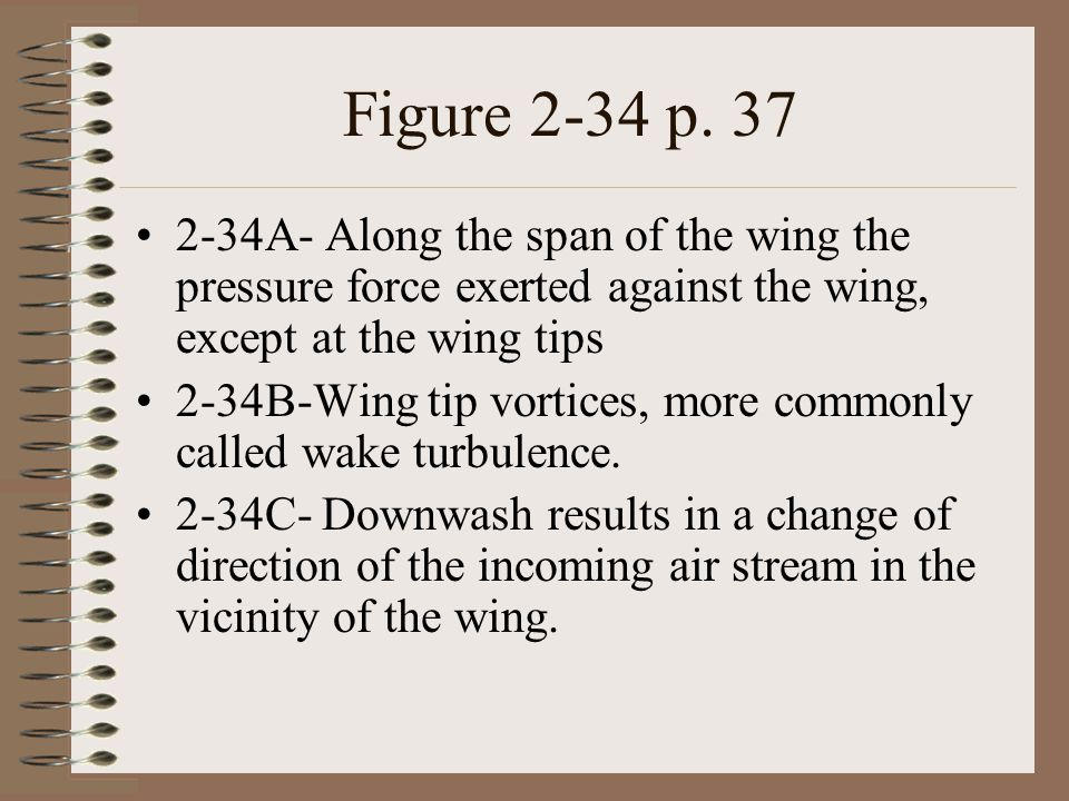 Figure 2-34 p. 37 2-34A- Along the span of the wing the pressure force exerted against the wing, except at the wing tips.