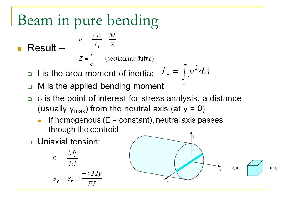 Beam in pure bending Result – I is the area moment of inertia: