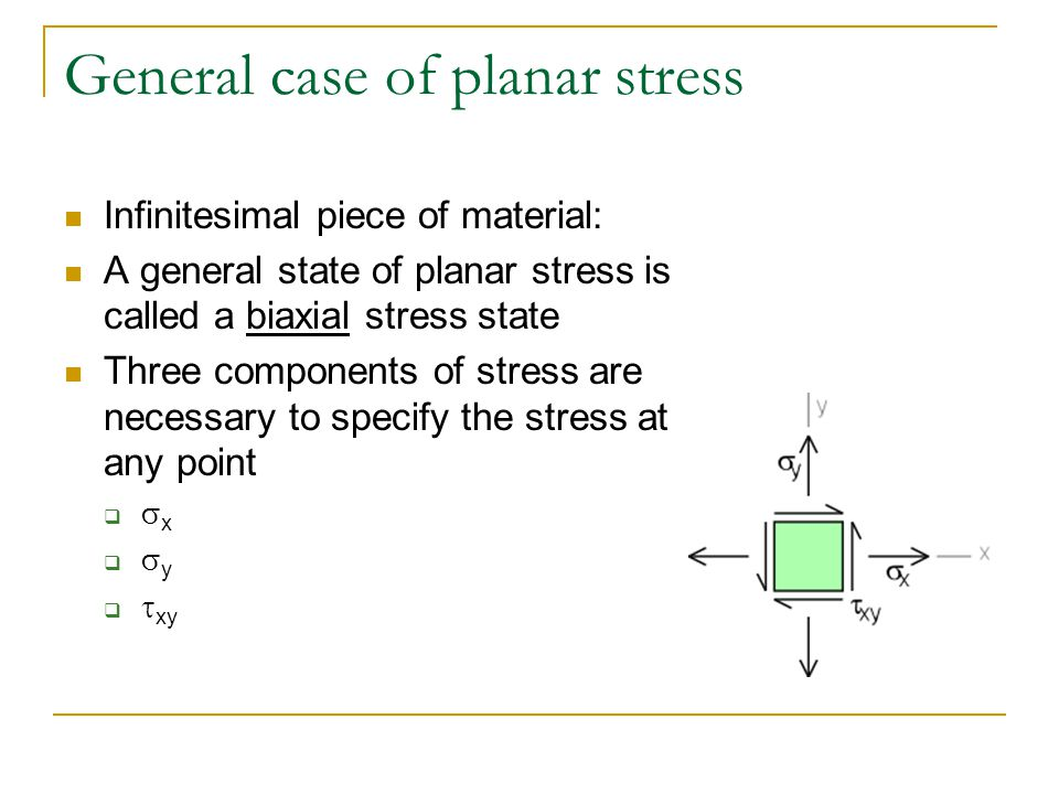 General case of planar stress