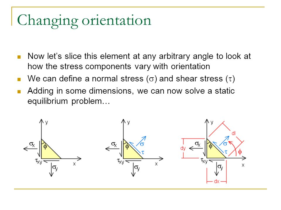 Changing orientation Now let's slice this element at any arbitrary angle to look at how the stress components vary with orientation.