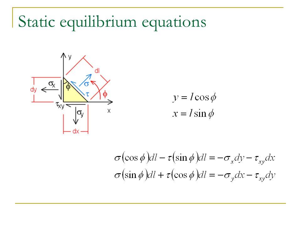 Static equilibrium equations