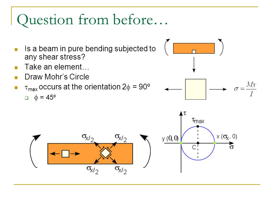 Question from before… Is a beam in pure bending subjected to any shear stress Take an element… Draw Mohr's Circle.