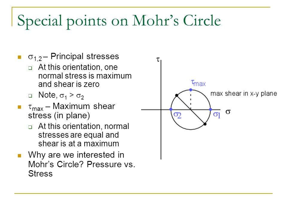 Special points on Mohr's Circle