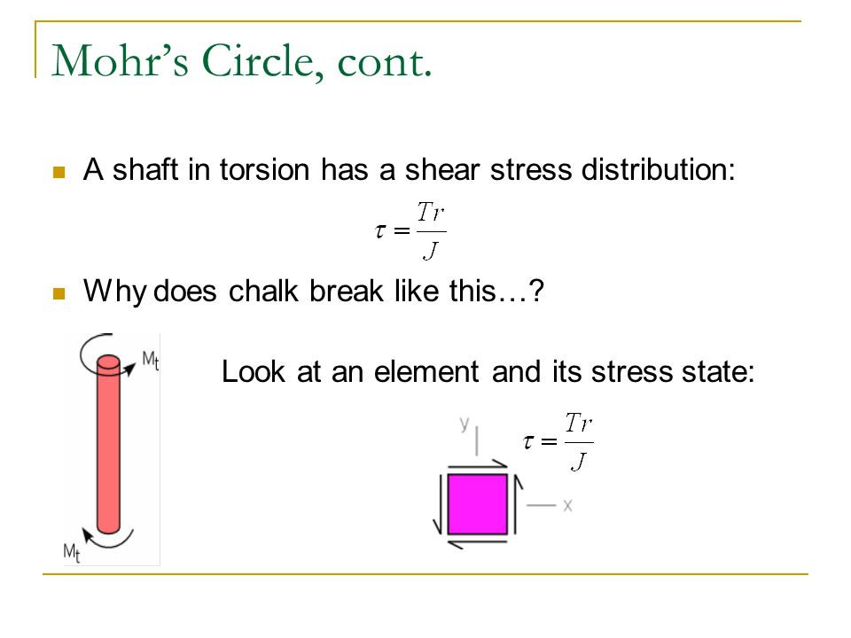 Mohr's Circle, cont. A shaft in torsion has a shear stress distribution: Why does chalk break like this…