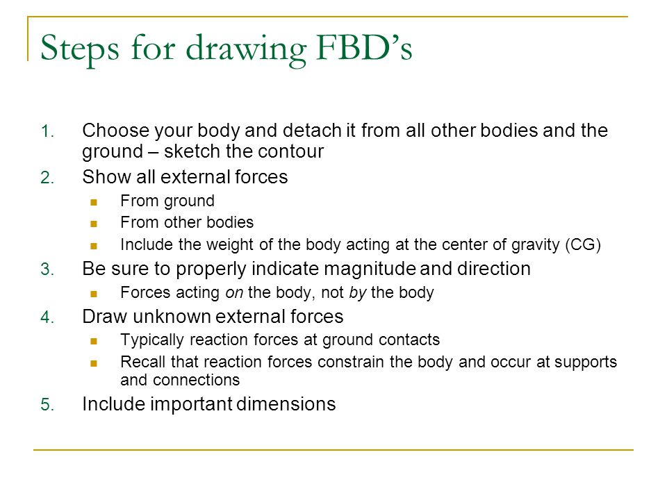 Steps for drawing FBD's