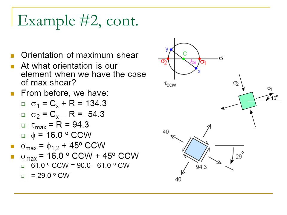 Example #2, cont. Orientation of maximum shear