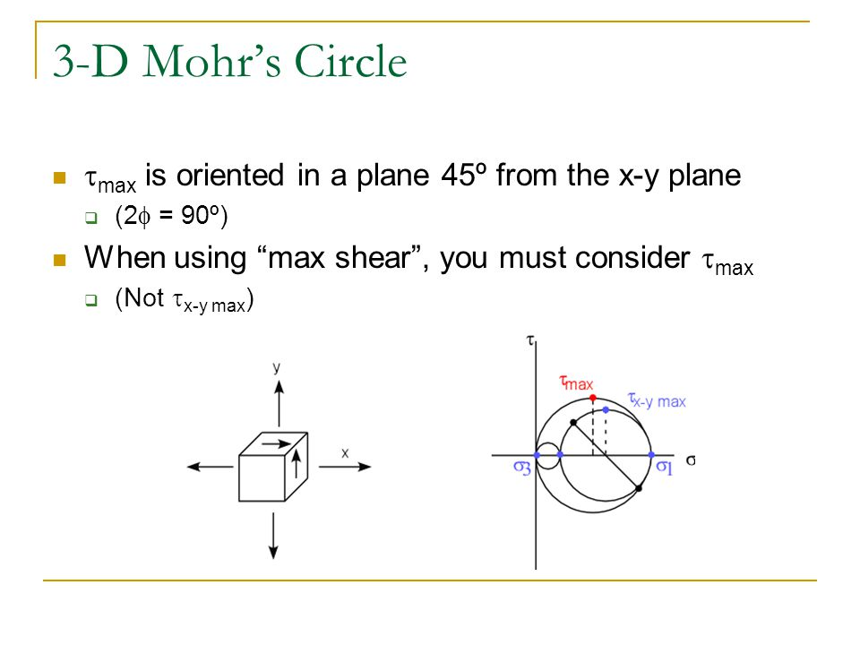 3-D Mohr's Circle tmax is oriented in a plane 45º from the x-y plane